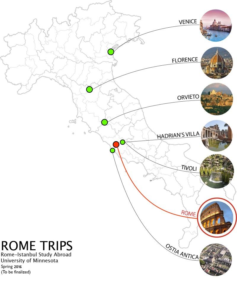 Rome Trips